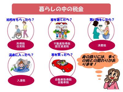 租税教育 - 栗山町公式ホームページ